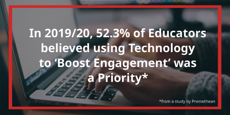 Engagement in Technology in Education